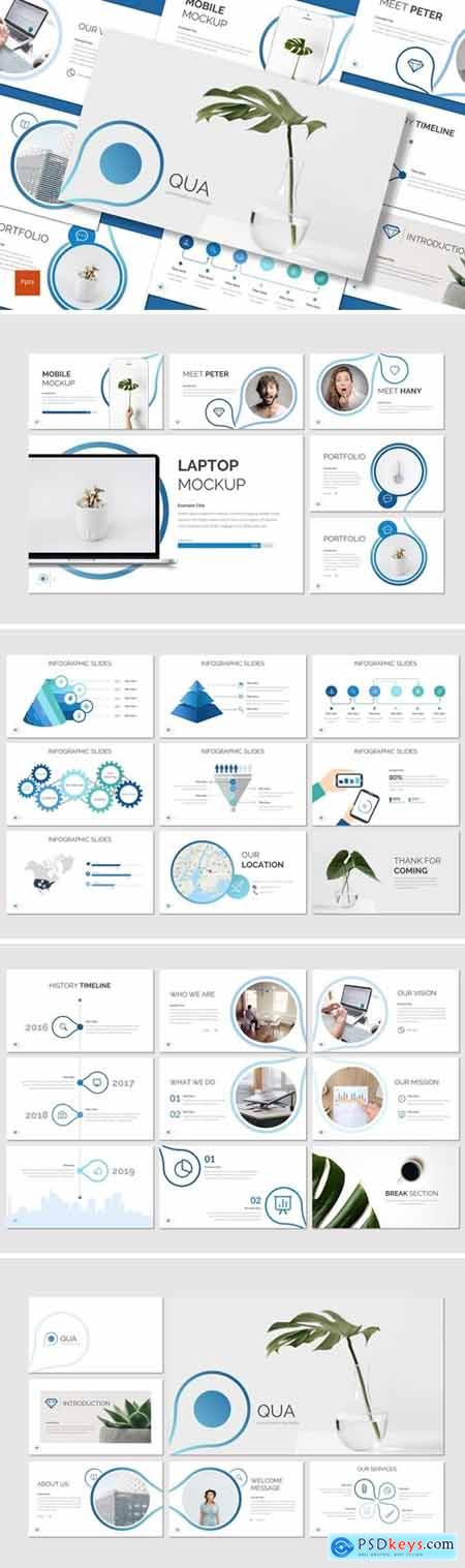 Qua Powerpoint, Keynote and Google Slides Templates