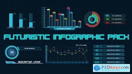 Videohive Futuristic Infographic Pack 4284245