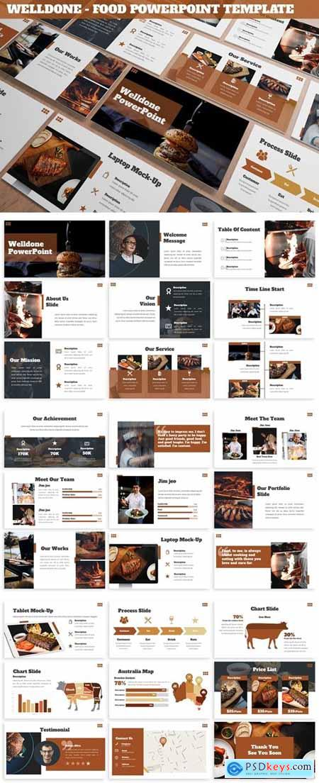 Welldone - Food Powerpoint Template