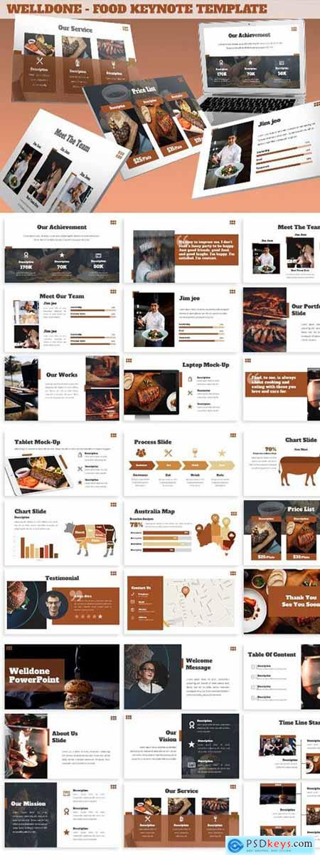 Welldone - Food Keynote Template