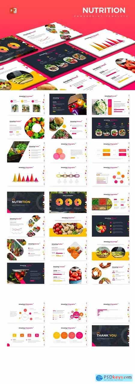 Nutrition Powerpoint, Keynote and Google Slides Templates