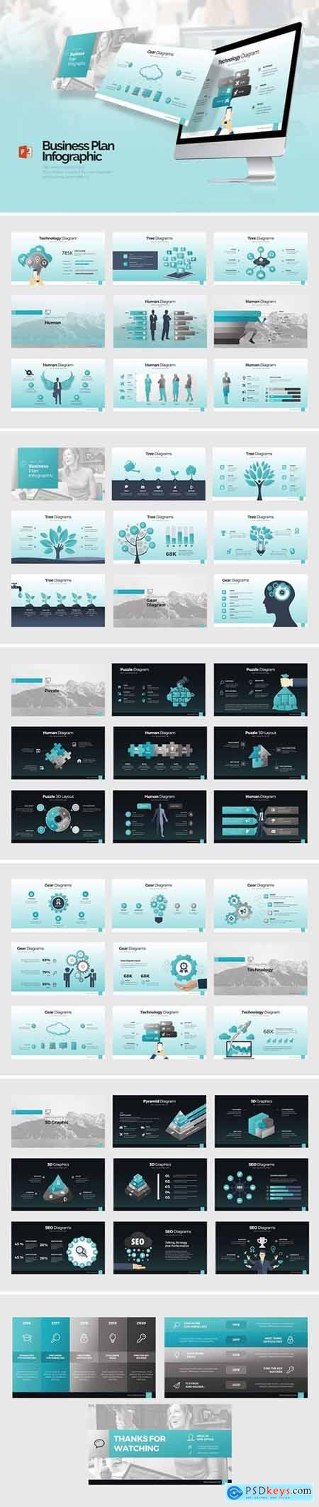 Business Plan Infographic Presentation Powerpoint and Keynote Template