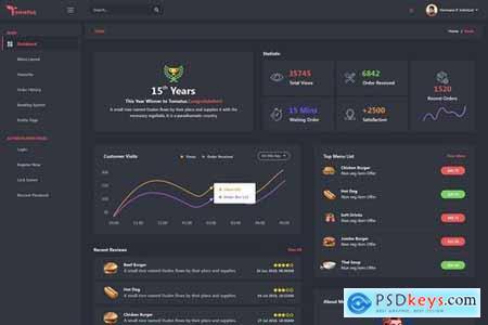 Tomatus-Restaurant UserWebsite & Dashboard UI (XD)