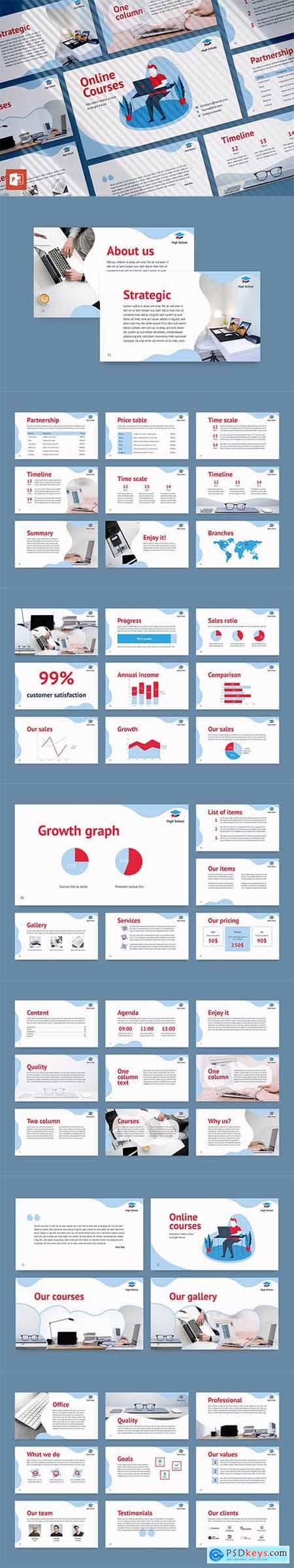 Online Courses PowerPoint Presentation Template