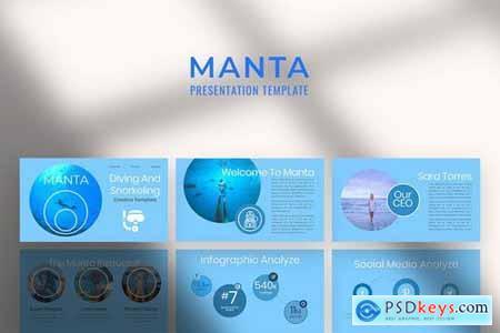 Manta Multipurpose Powerpoint Google Slides and Keynote Templates