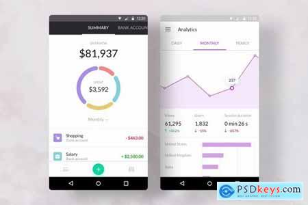 Charts Templates Android