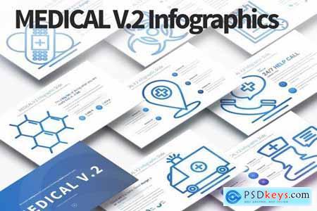 MEDICAL V2