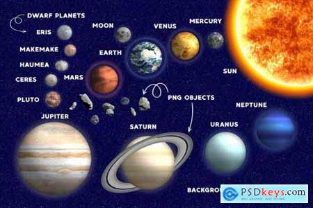 PLANETARIUM Photoshop Creative Kit 3833531