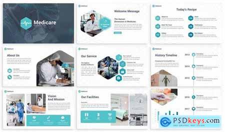 Medicare - Hospital Powerpoint Template
