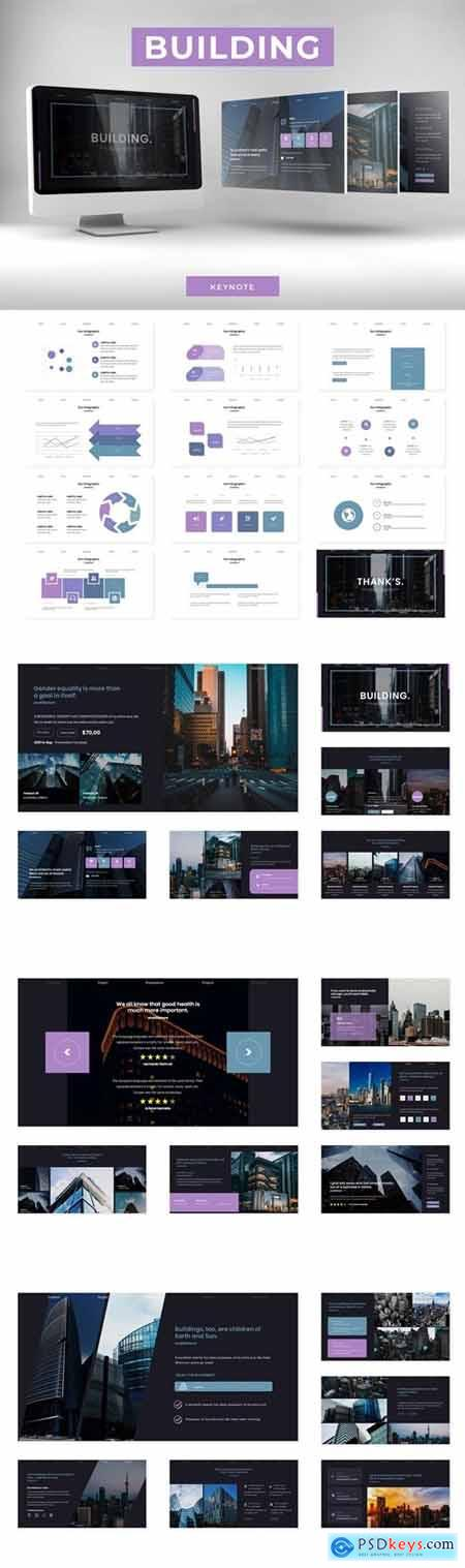 Building Powerpoint, Keynote and Google Slides Templates