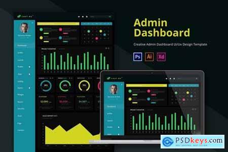 Chatme Admin Page Template