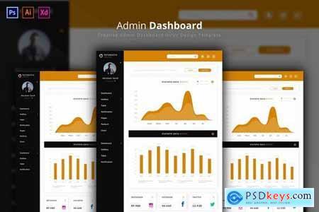 Futuristic Admin Page