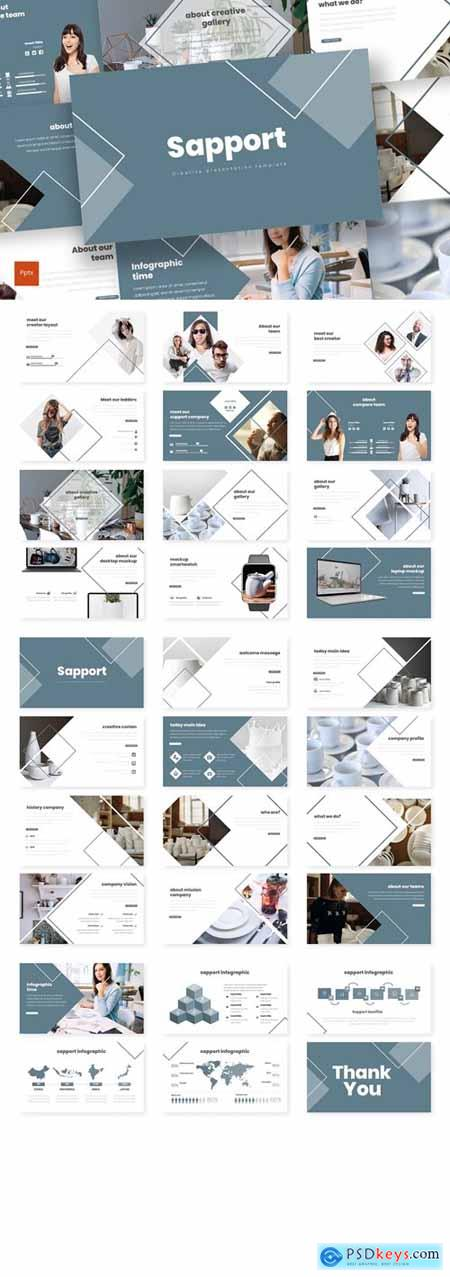 Sapport Powerpoint, Keynote and Google Slides Templates
