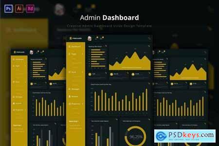 Pinkuard Admin Page