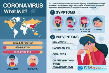 Colorful corona virus infographic