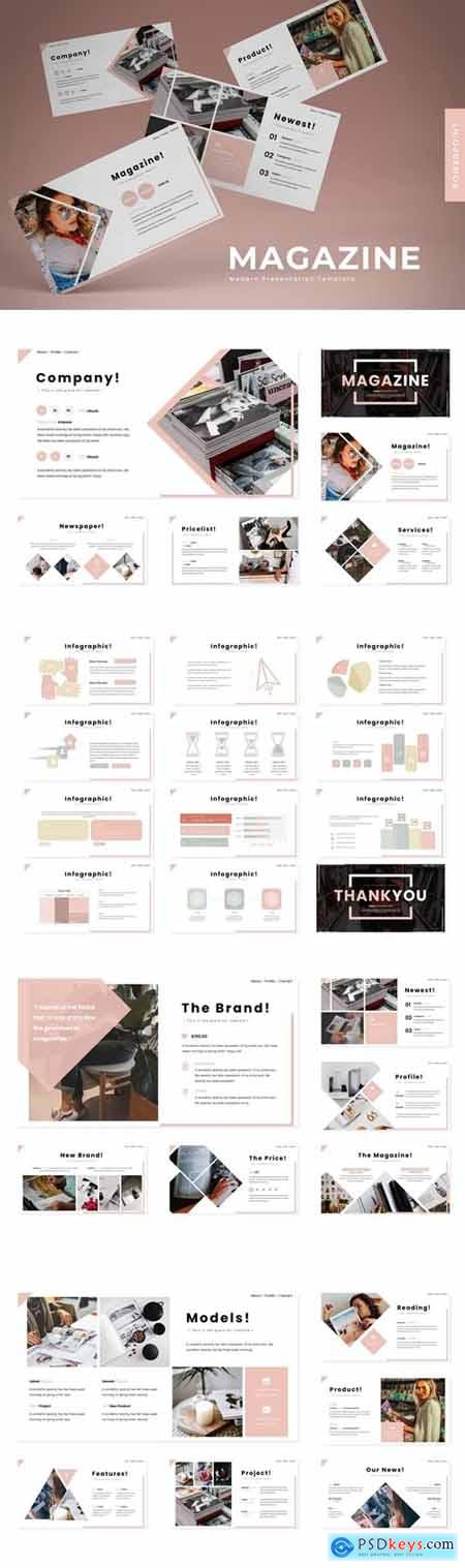 Magazine Powerpoint, Keynote and Google Slides Templates