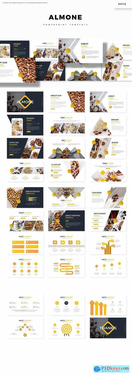 Almone Powerpoint, Keynote and Google Slides Templates