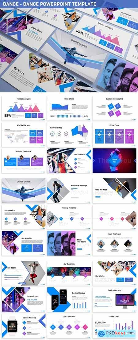 Dance - Dance Powerpoint Template