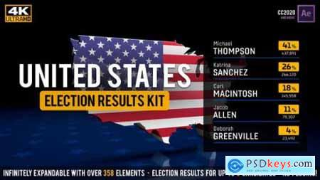 Videohive United States Election Results Kit 25796776