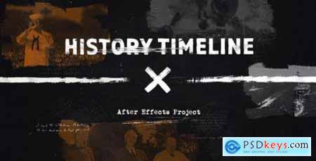 History Timeline 19891888