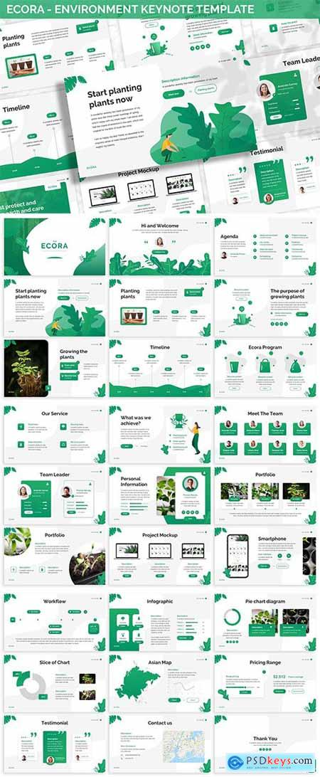 Ecora - Environment Keynote Template