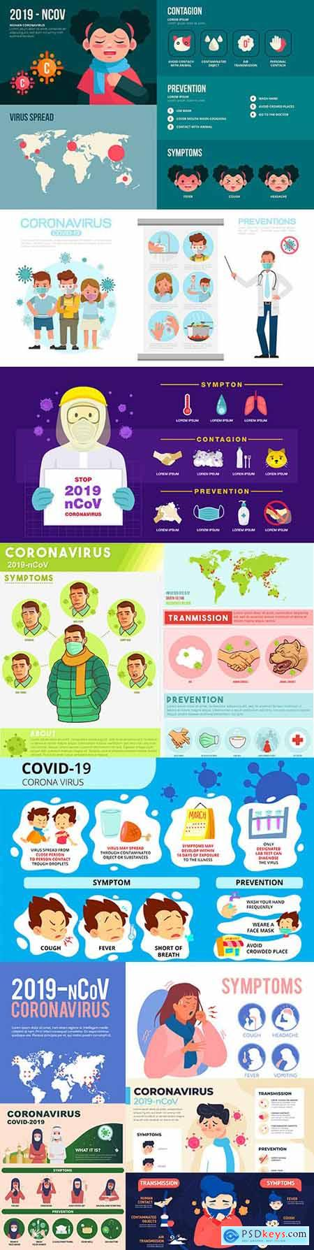 Coronavirus infographic symptoms and prevention design 6