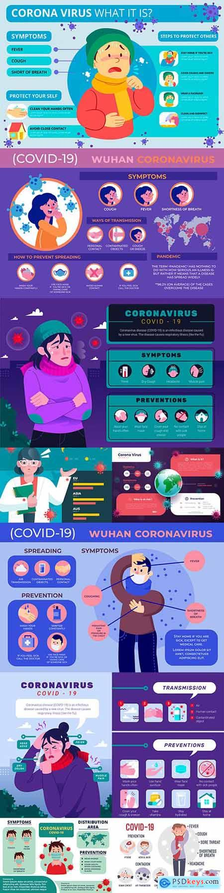 Coronavirus infographic symptoms and prevention design 5