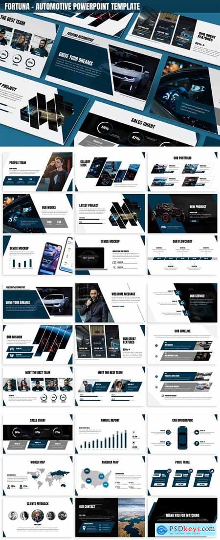 Fortuna - Automotive Powerpoint Template