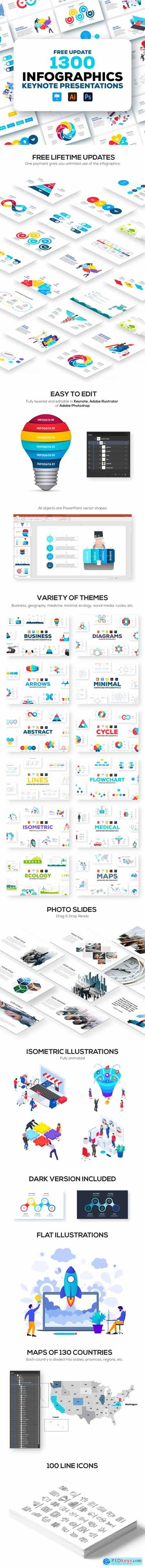 Multipurpose Infographics Keynote Templates 24517984