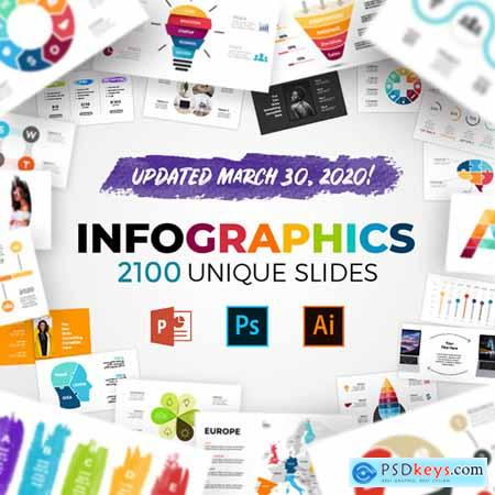 The Biggest Infographics Bundle on the Internet! PowerPoint, Photoshop, Illustrator Updated! 22995176