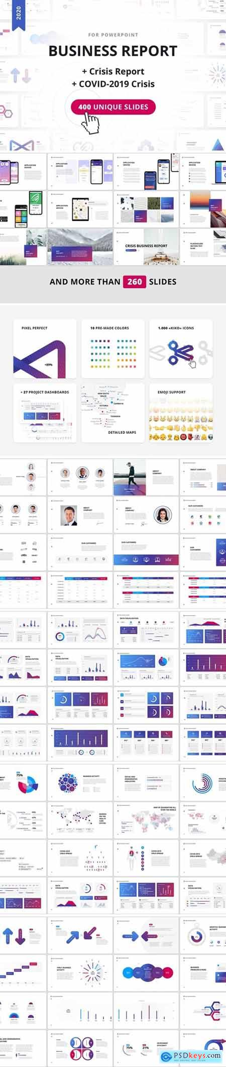 Business Report 2020 Powerpoint, Keynote and Google Slides Templates