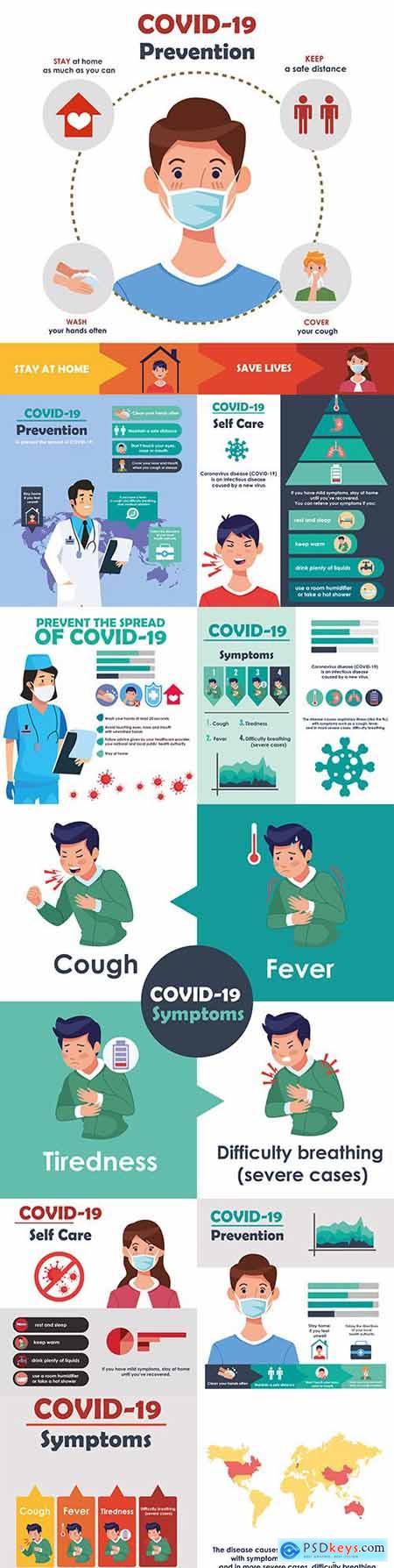 Covid-19 prevention methods and disease imptomas