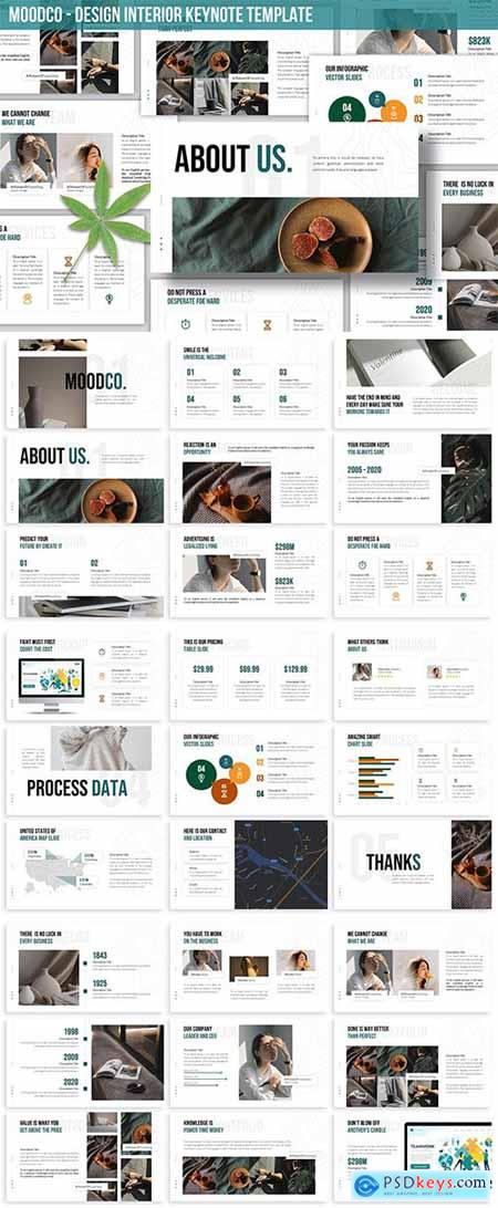 Moodco - Design Interior Keynote Template