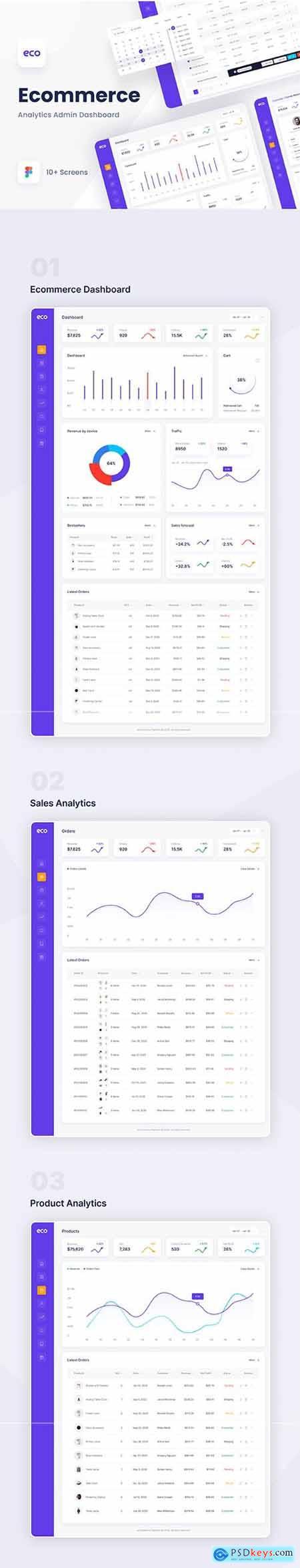 Eco -Ecommerce Analytics Admin Dashboard Kit
