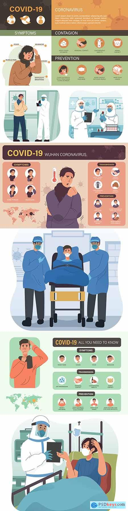Covid-19 infographics symptoms and prevention of treatment