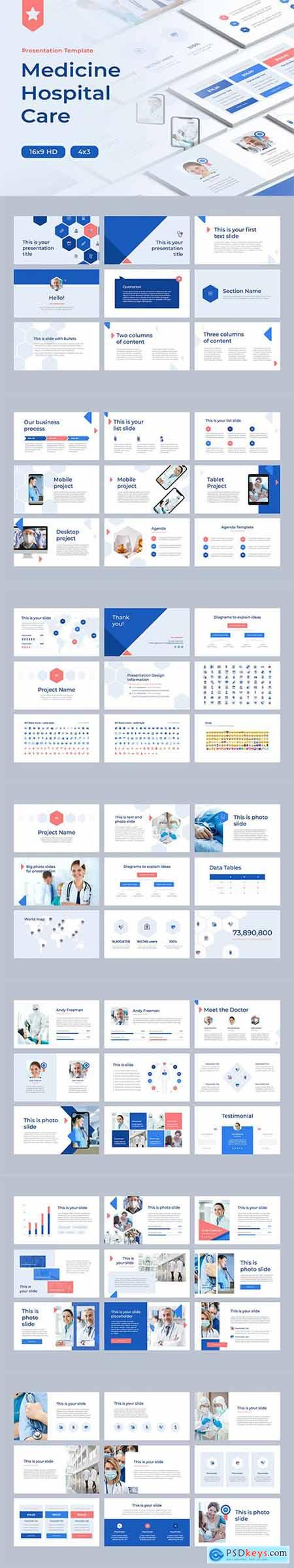 Medicine Hospital Care PowerPoint, Keynote, Google Slides Templates