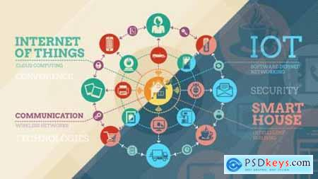 Internet Of Things And Smart Home Infographics 14450063