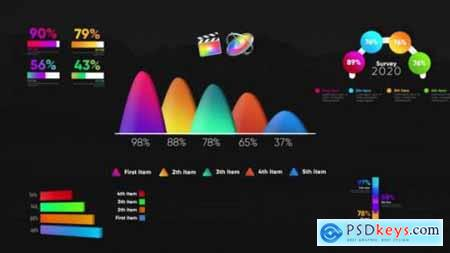 Infographic Modern Graphs Final Cut Pro 27409746