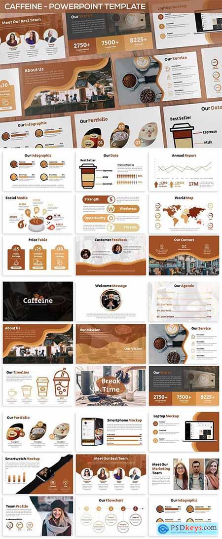 Caffeine - Coffeeshop Powerpoint Template