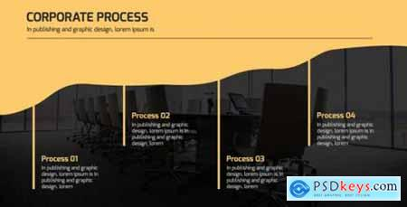Corporate Presentation 17042094
