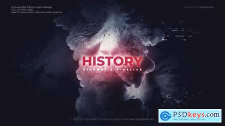 History Timeline 28023600