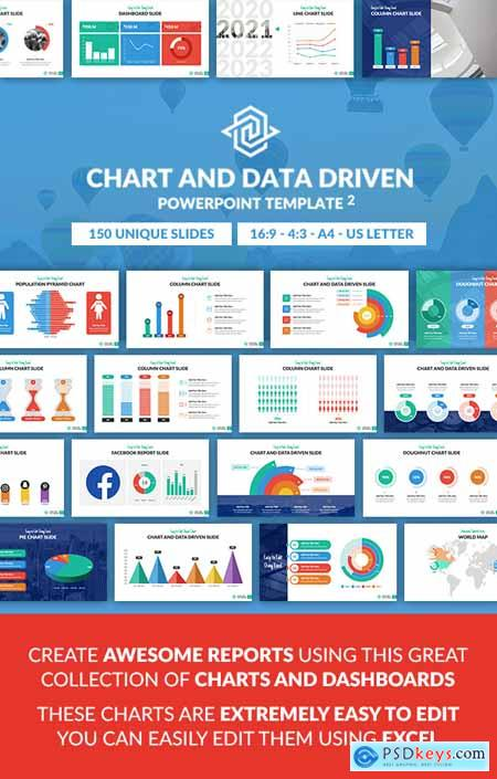 Chart and Data Driven 2 PowerPoint Presentation Template 27880400