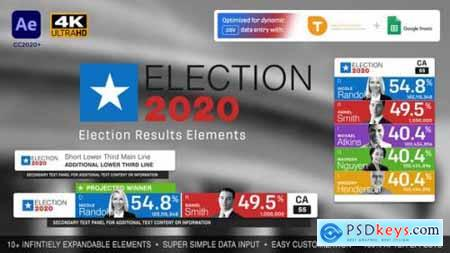 Election Results Elements 28655204