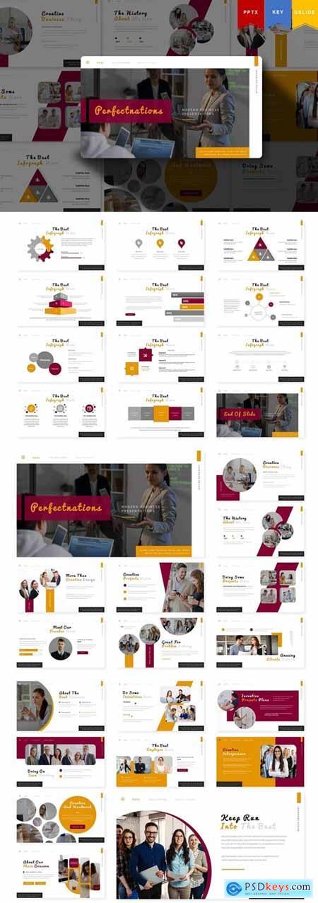 Perfectnations - Powerpoint, Keynote, Google Slide
