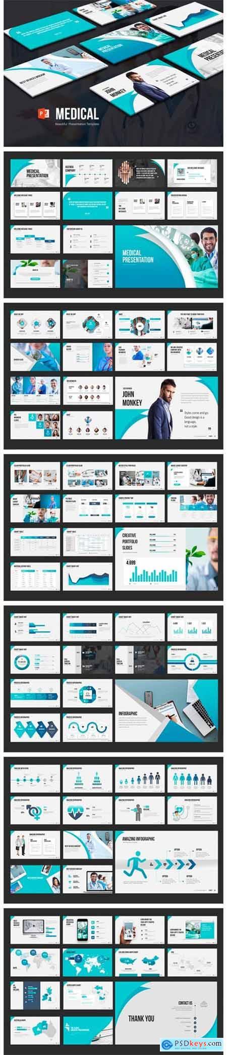Medical PowerPoint Presentation 7157585