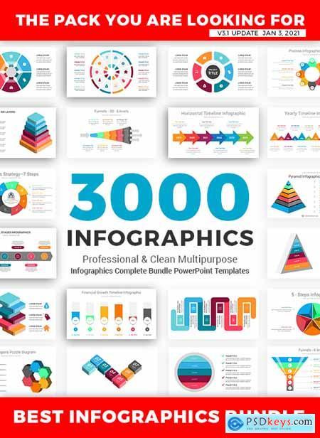 Infographics Complete Bundle PowerPoint Templates V3 25580882