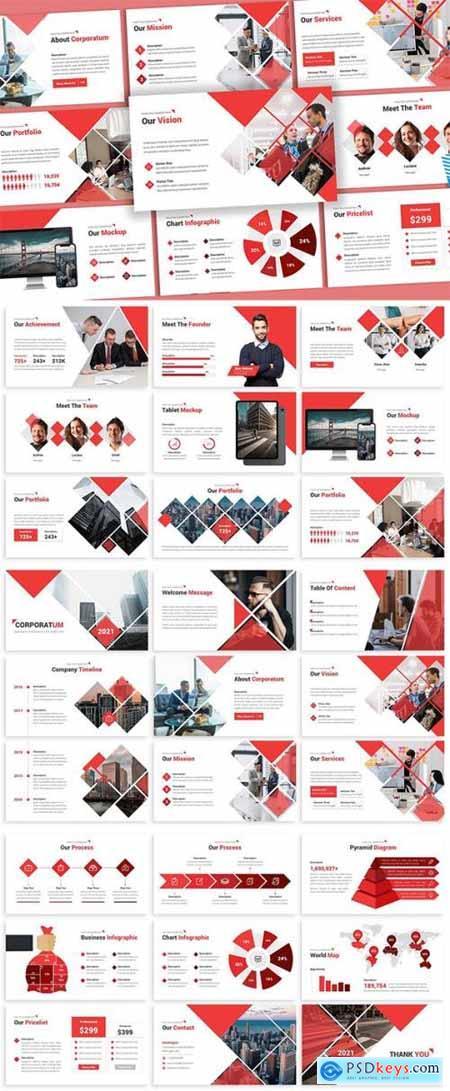 Corporatum - Annual Report Keynote Template