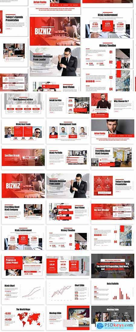 Bizniz - Business Template Prensentation