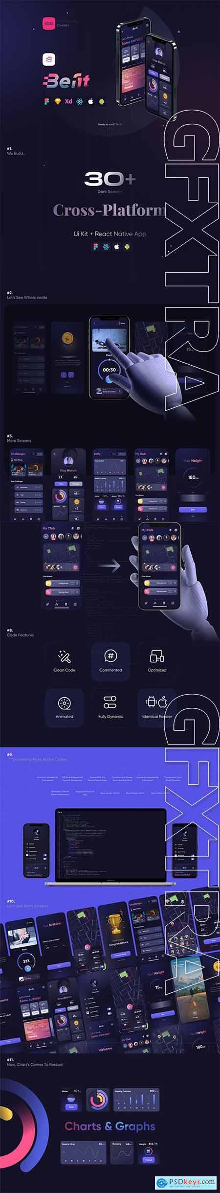 Befit Ui Kit + App