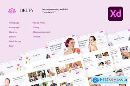 Beufy – Dermatology and Skincare UI Kits